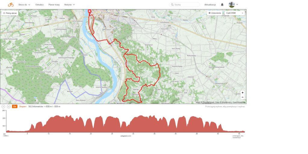 Mapa dystansu Pro Puławy Cisowianka Mazovia MTB Marathon
